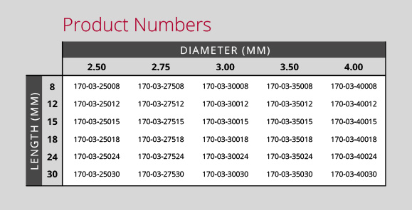 us_product_numbers